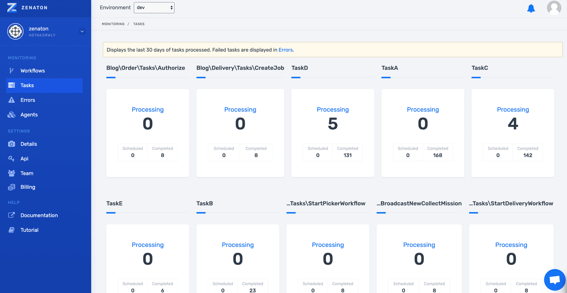 Task Monitoring Dashboard Background Jobs